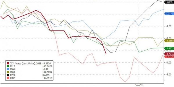 美国精心设计了美元贬值 人民币暴涨