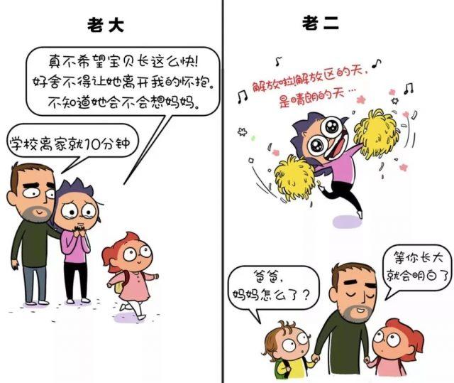 二胎家庭里,老二比老大更聪明!一个妈妈晒出15张图告诉你为什么
