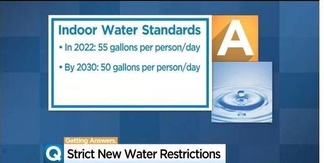 最严用水新法 同一天内洗澡和洗衣服可被重罚$1万美元