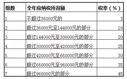 """为了避税""""出逃""""拿绿卡!这些明星在中国的好日子到头了,国家和行业开始出手整治娱乐圈乱相"""