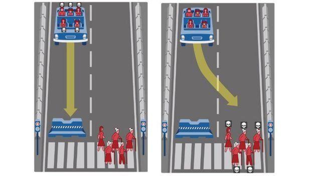 自驾车难题:如果路上遭遇险情应该先保护谁