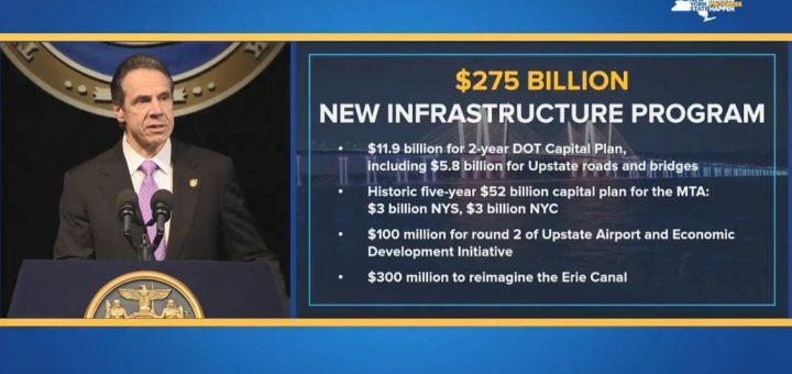 纽约史上最高基建预算!2750亿元都会用在哪?