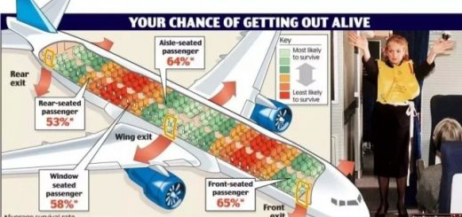 中国留学生坐飞机最容易踩雷的座位竟然是这些