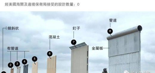 """川普百亿美元建墙,被5美元""""神物""""完胜,求总统内心阴影面积"""