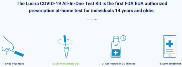 美国新冠死亡总数已超25万,辉瑞疫苗有效率达94%,在家也能测新冠!FDA批准首个居家试剂