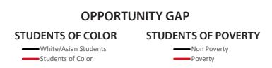 成绩好就不是有色人种?这个学区把亚裔归类白人,谁将亚裔推向特权阶级?
