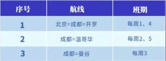 直击 | 中国12月入境新规,整懵了这批身在加拿大的中国人