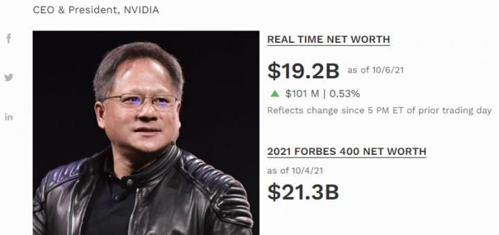 福布斯美国富豪榜发布:多名华裔入榜,川普25年来首次跌出榜单